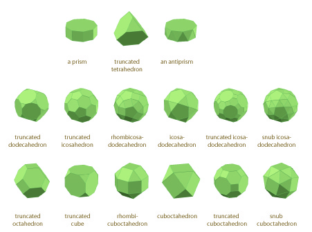 what is a polyhedron Euler's polyhedron formula, with its information on networks, is an essential ingredient in finding solutions now let's move to the very large: our universe to this .